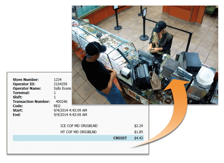 A surveillance image from a convenience store is seen with a receipt