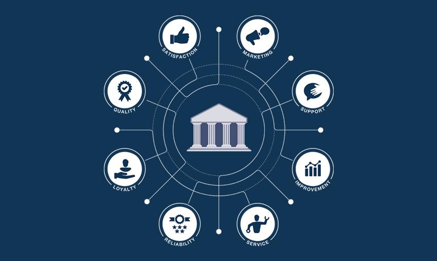icons representing bank customer service