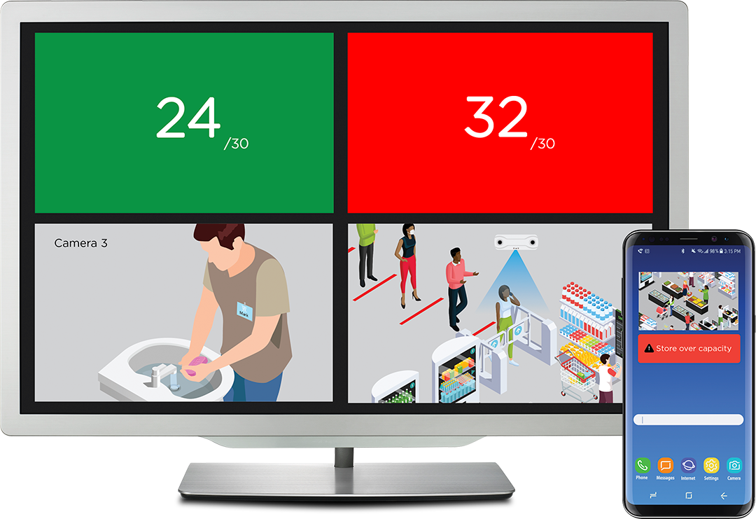 Intelligent Ip Video Surveillance March Networks