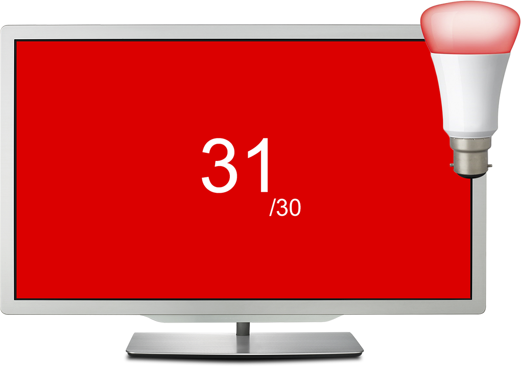 Smart hue lightbulb is shown in red and the corresponding Searchlight screen is also showing a red screen to demonstrate store occupancy has been exceeded.